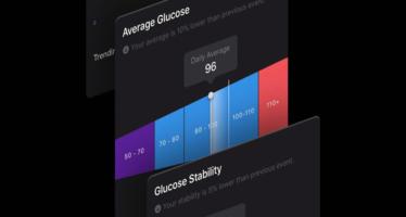 Supersapiens : Le glucose, le meilleur ennemi des athlètes !